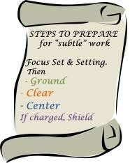 Preparation scroll